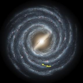 Posisi Bumi di dalam Galaksi Bimasakti